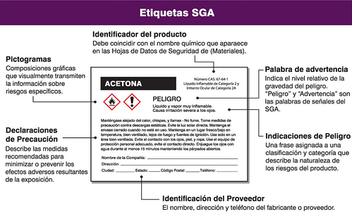 Etiquetas-SGA